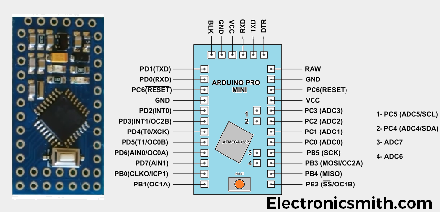 arduino mini pro datasheet